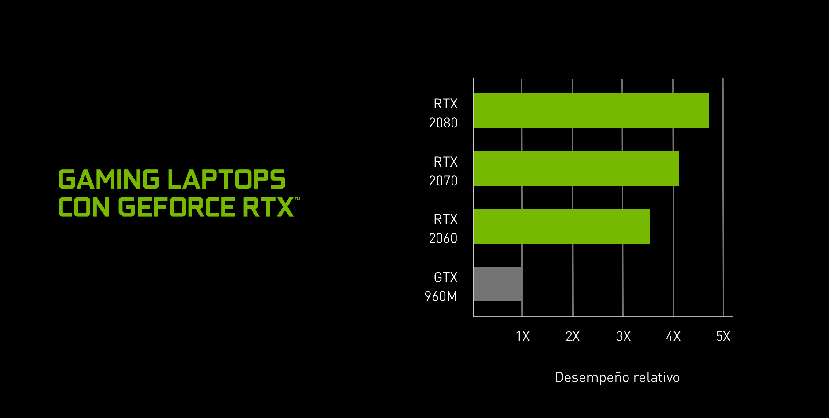 GEFORCE RTX™ 2080